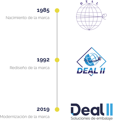 historia de Deal II